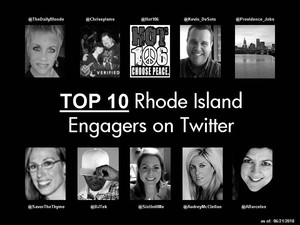 Examiner.com article - Top 10 RI engaging Tweeters